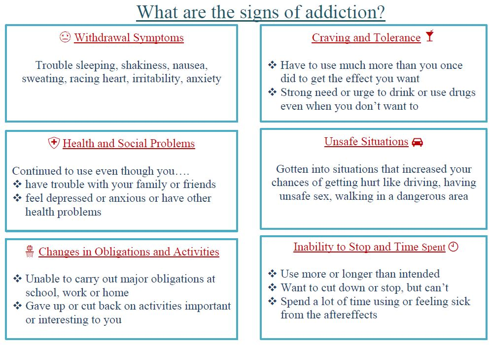 Signs Of Addiction Moveup