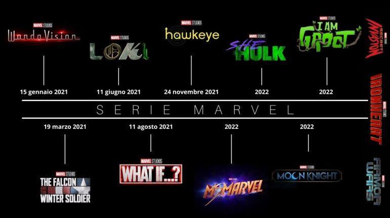 Le serie tv Marvel in arrivo su Disney Plus