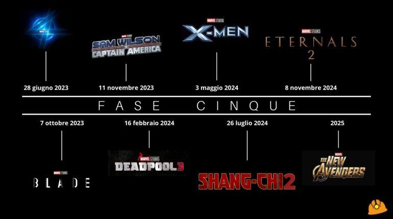 Le date dei film Marvel della Fase 5