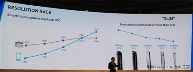 Grosor de los proximos Samsung Galaxy