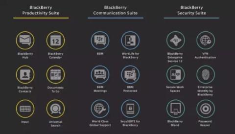 Suites incluidas en BlackBerry Venice