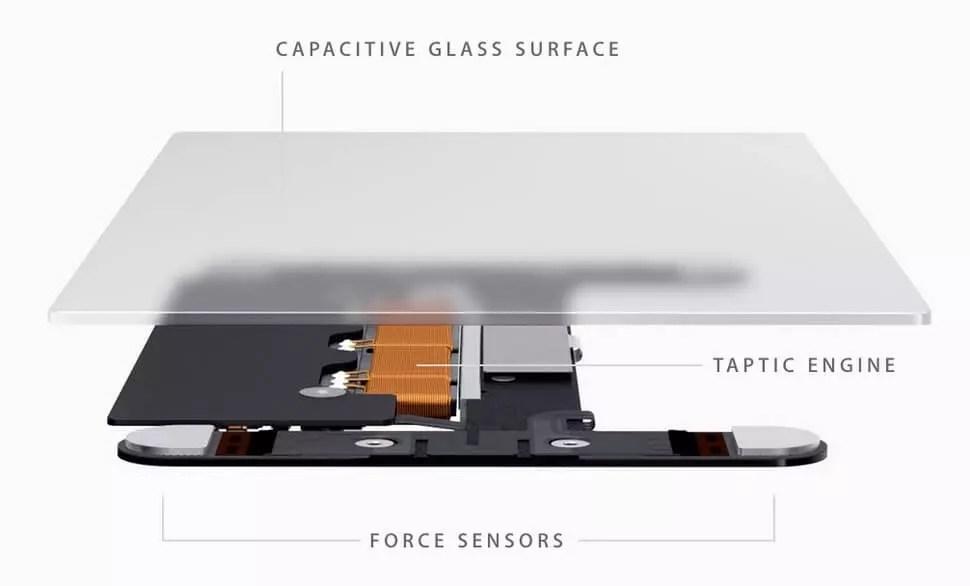 Force Touch tecnología del panel
