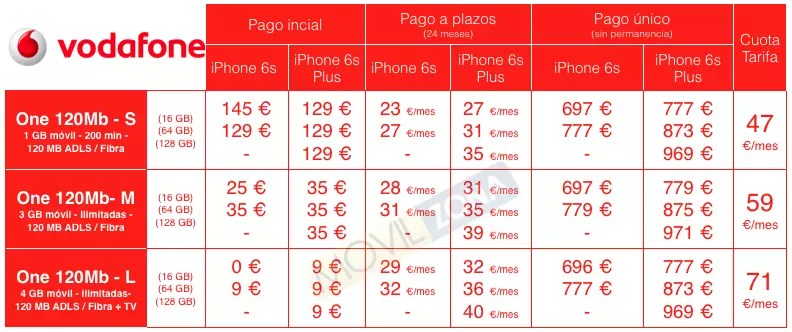 Precios iPhone 6s y iPhone 6s plus con Vodafone one