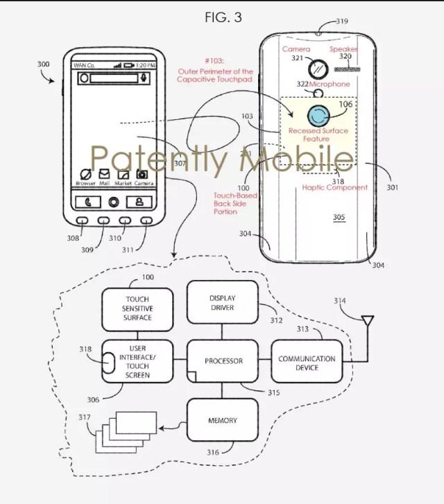 Patente de <stro data-recalc-dims=