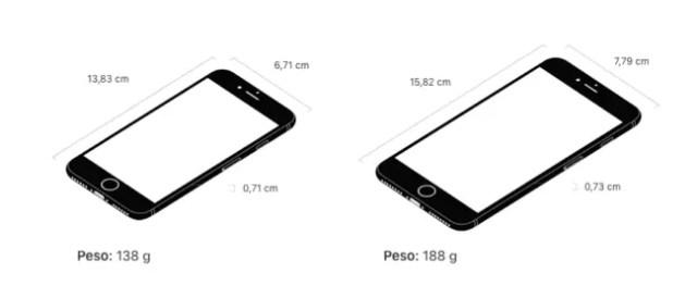 dimensiones iphone 7 y 7 plus