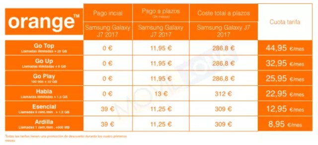 precio samsung galaxy j7 2017 orange