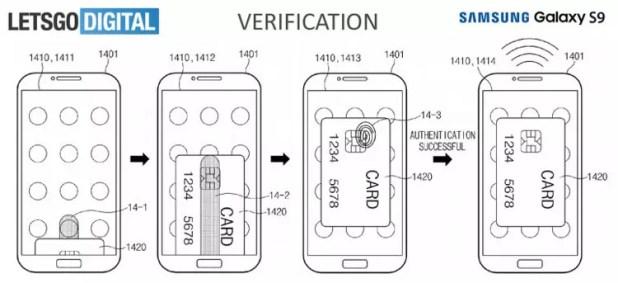 Autentificación en Samsung Pay con sensor de huellas en pantalla