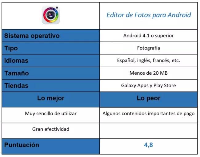 tabla de Editor de Fotos para Android