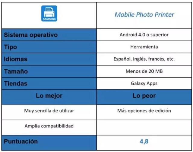 tabla de Mobile Photo Printer