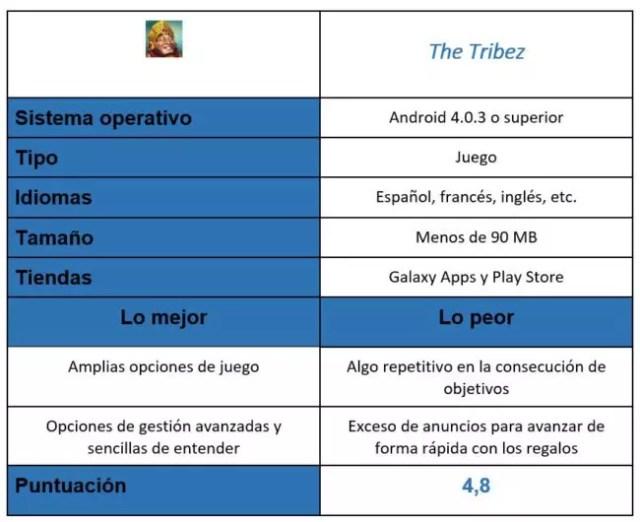 tabla The Tribez