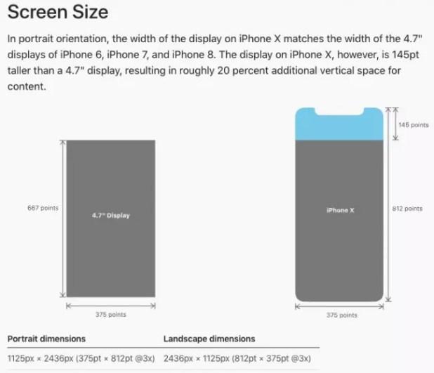 tamaño de la pantalla del iPhone X Plus