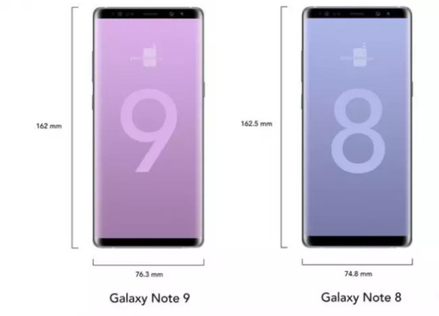 Galaxy Note 9 vs Galaxy℗ Note 8