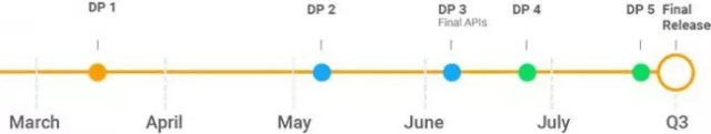 Calendario-Android-P