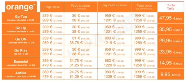 Precio del Samsung℗ Galaxy℗ Note 9 con las tarifas de Orange℗ para móvil