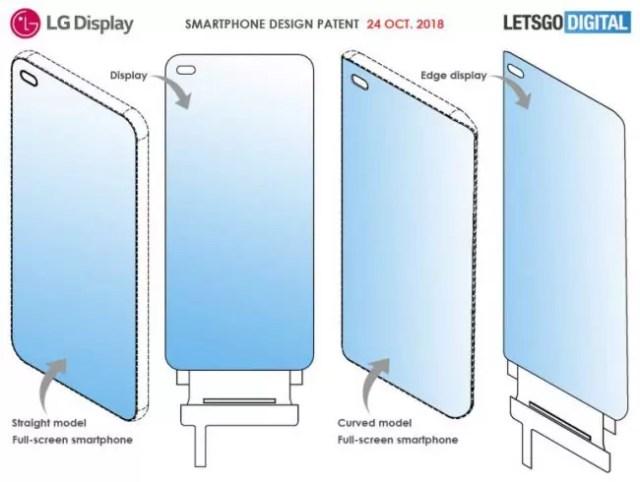 Patentes cámara bajo pantalla LG