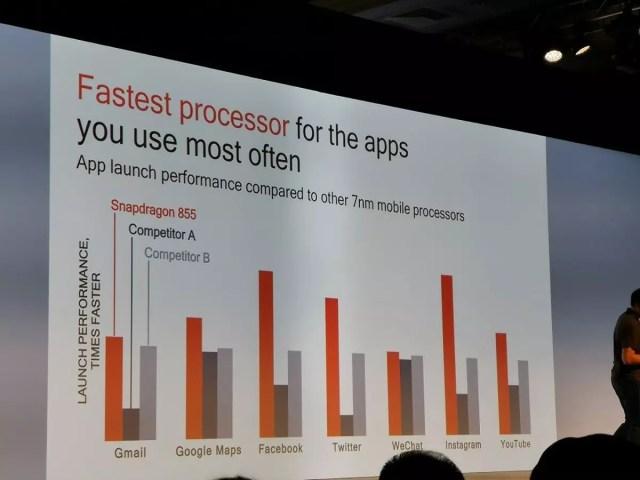 Latencia y desempeño del Snapdragon 855 en ejecución de apps