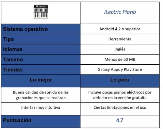 Tabla iLectric Piano