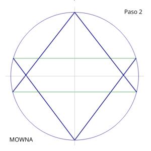 mandala triangulo