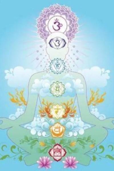 ¿Como abrir los chakras del cuerpo humano?