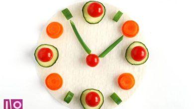 Photo of Suivez ces 3 lignes directrices pour une alimentation plus saine