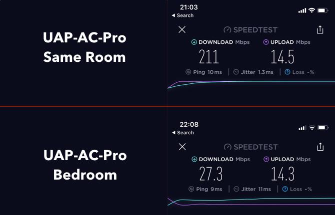 AmpliFi HD: le meilleur système Wi-Fi domestique du marché UAP Ac Pro speedtest