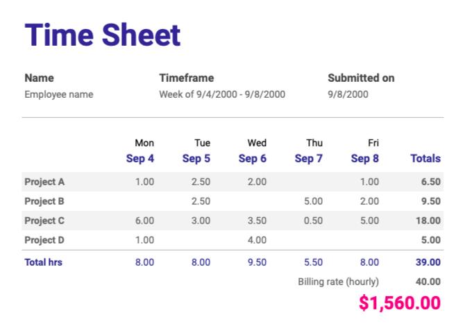 Modèle de feuille de temps hebdomadaire dans Google Sheets