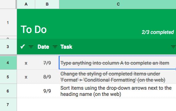 Modèle de liste de tâches dans Google Sheets