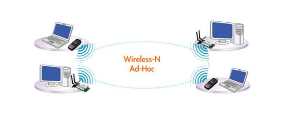 Ad-hoc-Drahtlosnetzwerk