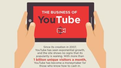Photo of Un regard sur les chiffres sur YouTube