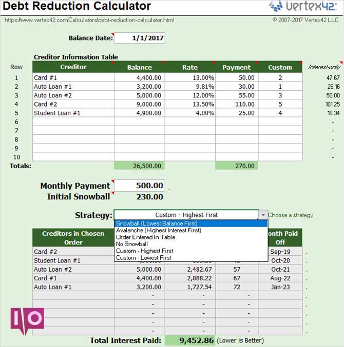 feuille de calcul du calculateur de réduction de la dette