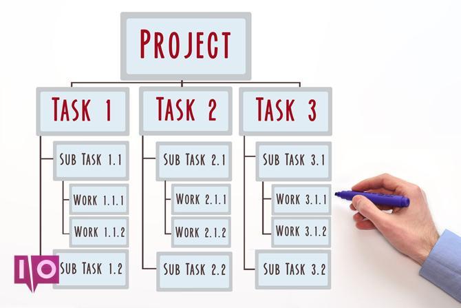 Répartition des tâches et des sous-tâches du projet