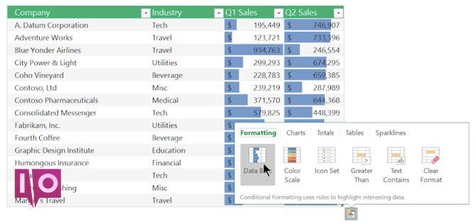 Présentation de la fonctionnalité d'analyse rapide d'Excel 2013 2016
