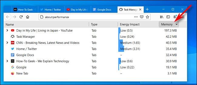 Dans Firefox Task Manager, cliquez sur l'en-tête de la colonne pour trier la liste