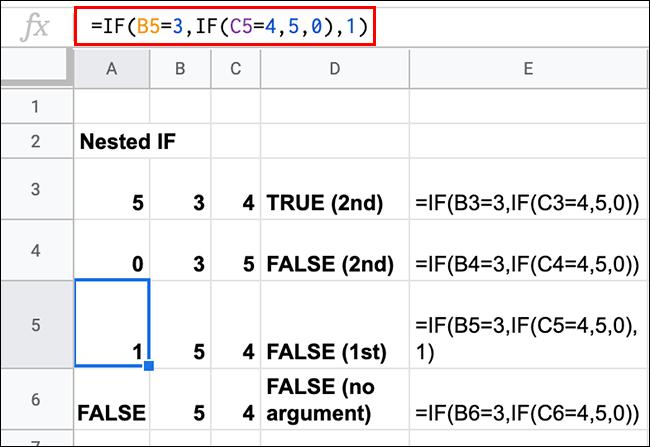 Une formule Google Sheets contenant des instructions IF imbriquées avec divers résultats TRUE et FALSE