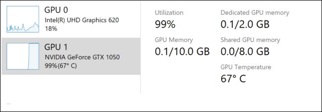 Temperatura della GPU nel task manager di Windows 10