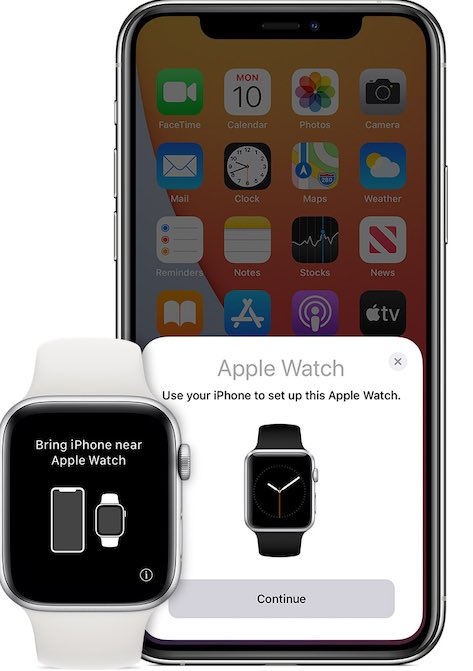 Changer l'écran de la paire de configuration de l'Apple Watch Iphone