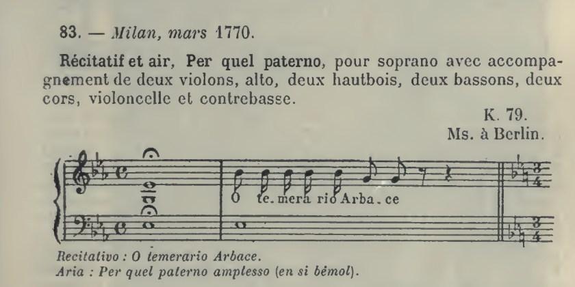 Catalogo Wyzewa - de Saint-Foix 83, K.79, Recitativo e Aria per soprano e orchestra
