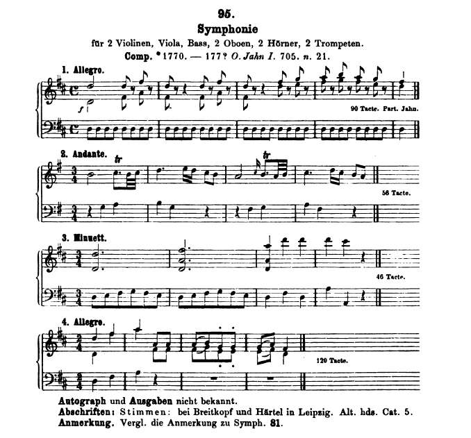 Catalogo Köchel, K 95, sinfonia in re maggiore