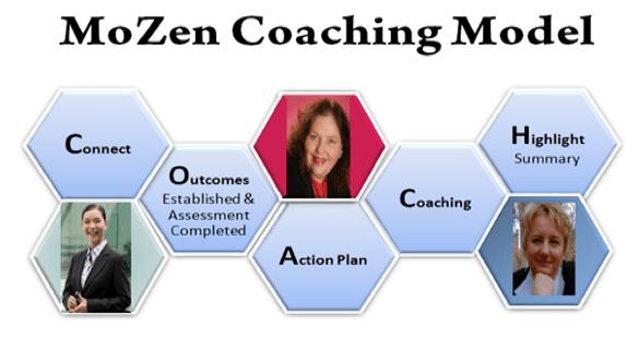 MoZen-coaching-model