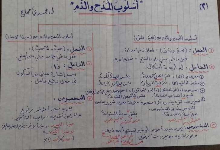 جميع قواعد النحو فى اللغة العربية