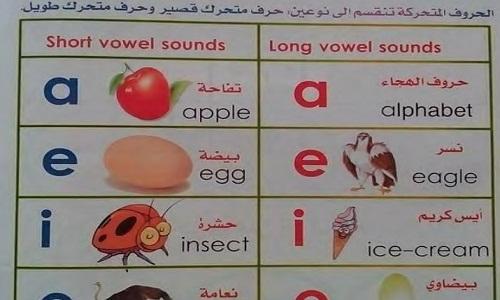 تحميل كتاب how to read pdf لتأسيس الأطفال