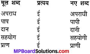 MP Board Class 8th Hindi Sugam Bharti Chapter 4 सबके चेहरे खिल उठे 1