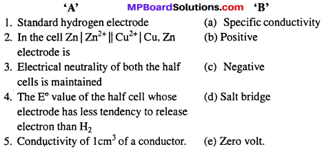 MP Board Class 12th Chemistry Solutions Chapter 3 Electrochemistry 44