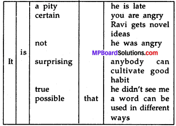 MP Board Class 7th Special English Chapter 13 Words, Words, Words 5
