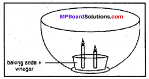 MP Board Class 8th Science Solutions Chapter 6 Combustion and Flame 4