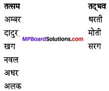 MP Board Class 12th Hindi Swati Solutions पद्य Chapter 5 प्रकृति चित्रण img-1