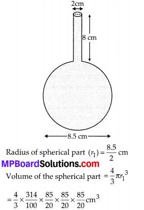 MP Board Class 10th Maths Solutions Chapter 13 Surface Areas and Volumes Ex 13.2 13
