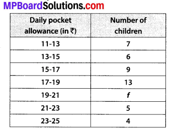 MP Board Class 10th Maths Solutions Chapter 14 Statistics Ex 14.1 5