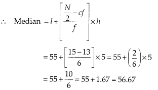 MP Board Class 10th Maths Solutions Chapter 14 Statistics Ex 14.3 20