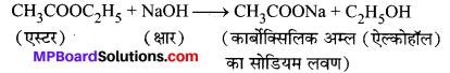 MP Board Class 10th Science Solutions Chapter 4 कार्बन एवं इसके यौगिक 42